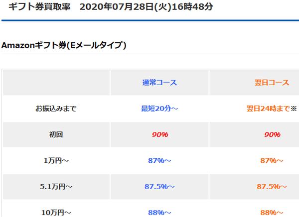 アマテラの換金率(買取率)は初回90%【2020年7月28日現在】